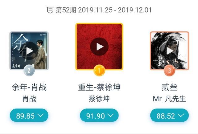 191202 亚洲新歌榜第52期内地榜单公开 蔡徐坤《重生》达成三连冠